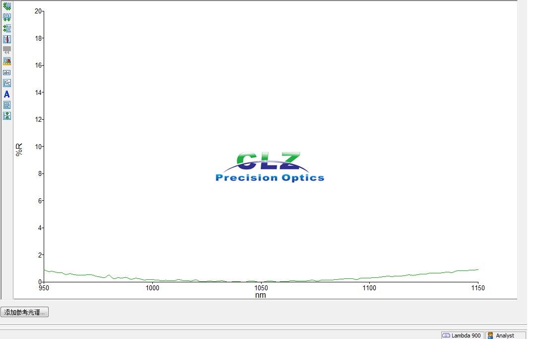 1060 / 1064 nm Rabs < 0.25%, Single wavelength AR coating (V-coating)