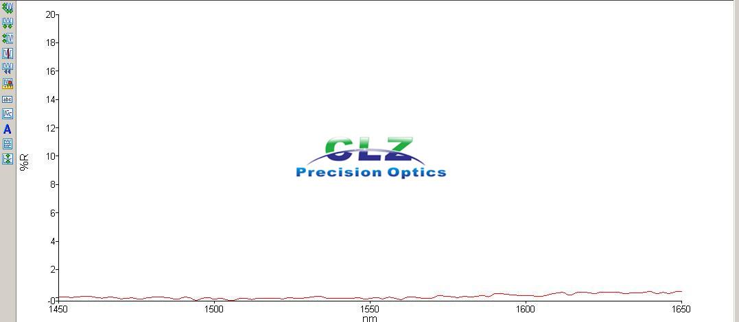 1545-1565 nm, Ravg < 0.25% Narrow Band AR Coating (NBAR)