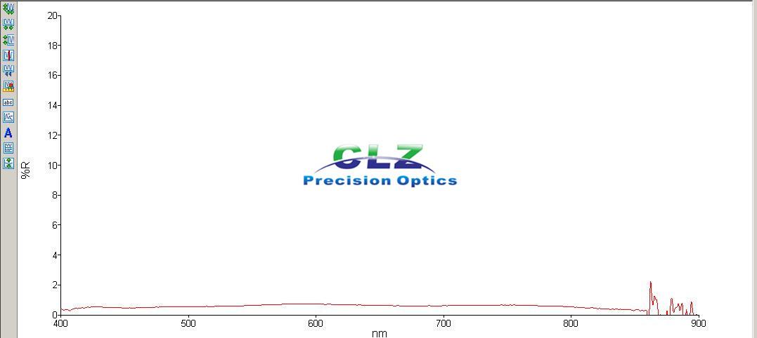 400-900nm Ravg < 0.8%, Broad Band optical Anti-reflection coatings, Normal AOI