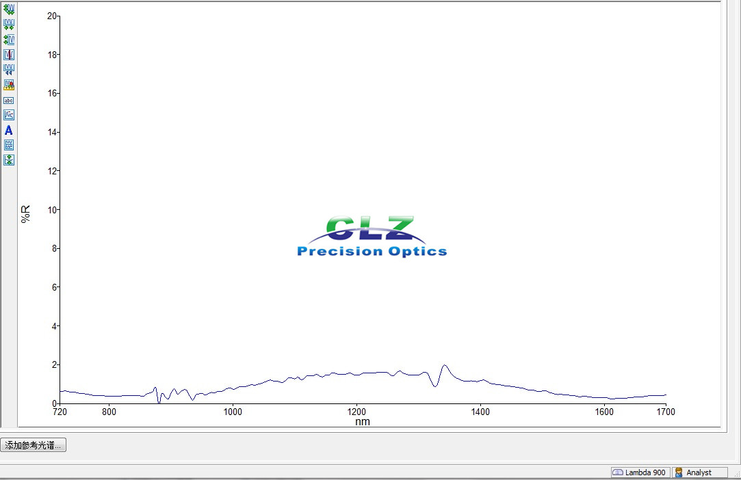 720-1700nm Ravg < 1.5%, Broad Band optical Anti-reflection coatings, AOI=0